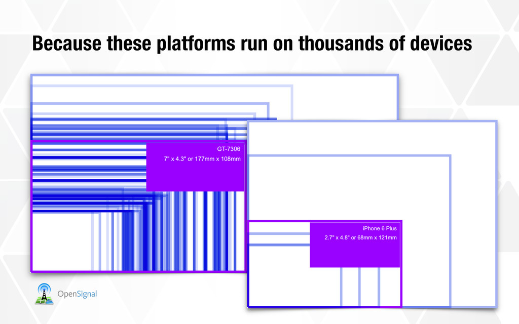 Because these platforms run on thousands of dev...