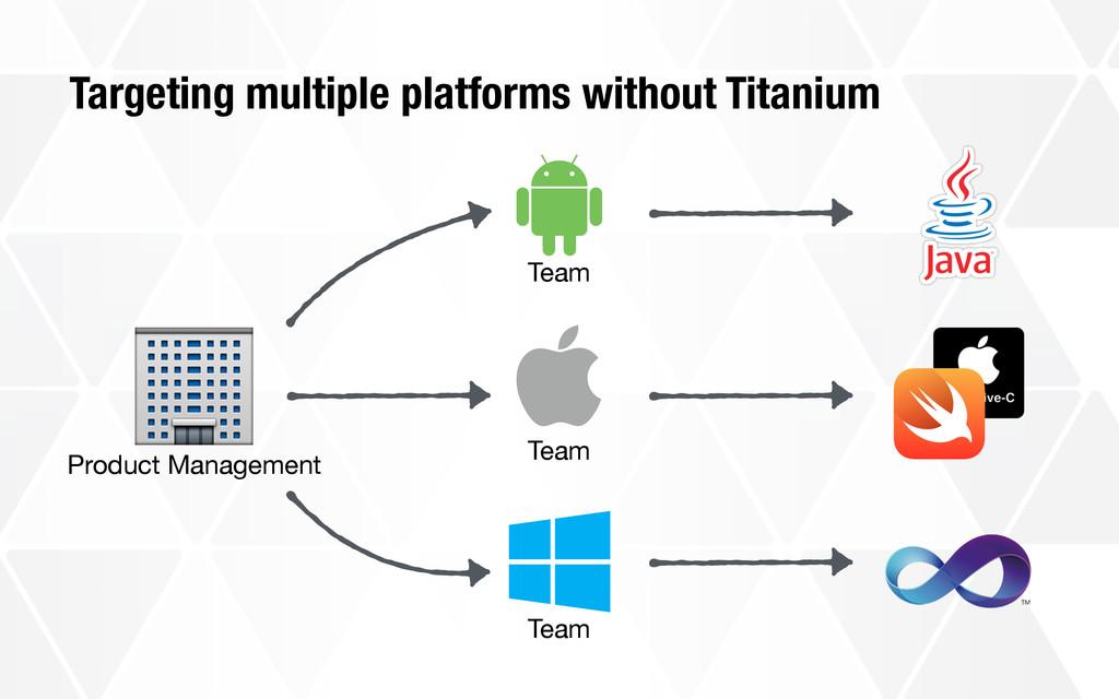 Targeting multiple platforms without Titanium !...