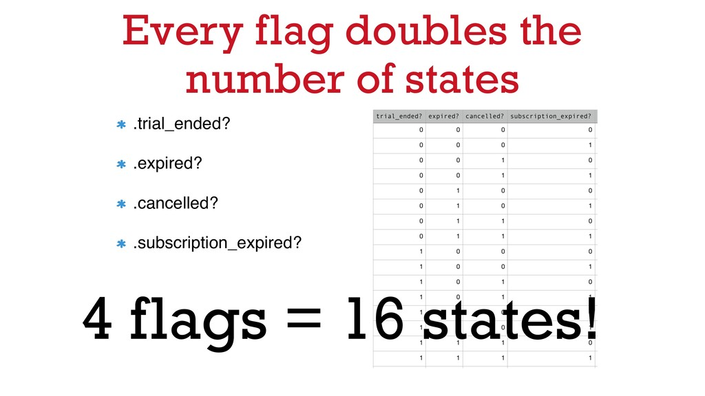Every flag doubles the number of states .trial_...