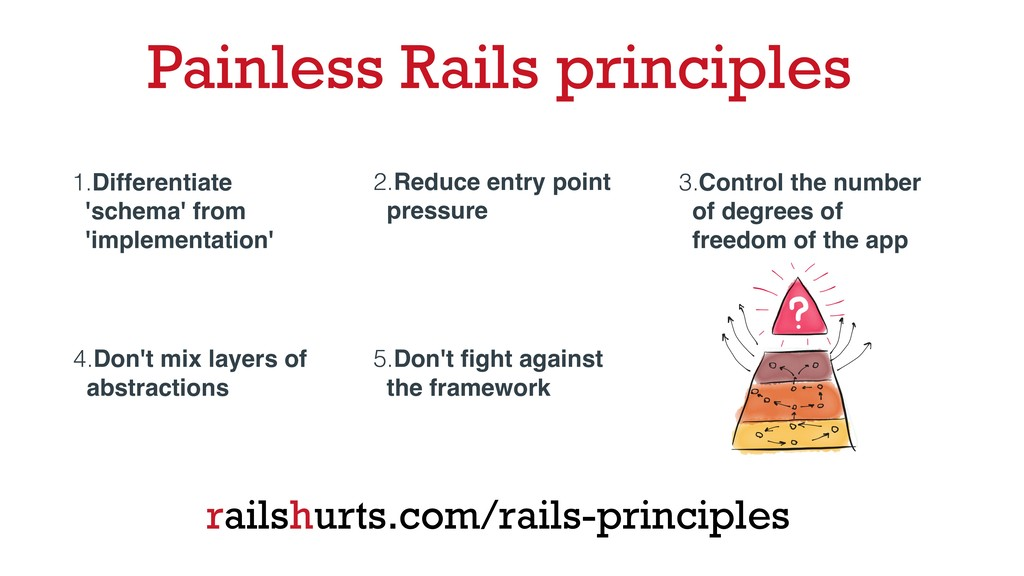 Painless Rails principles 1.Differentiate 'sche...