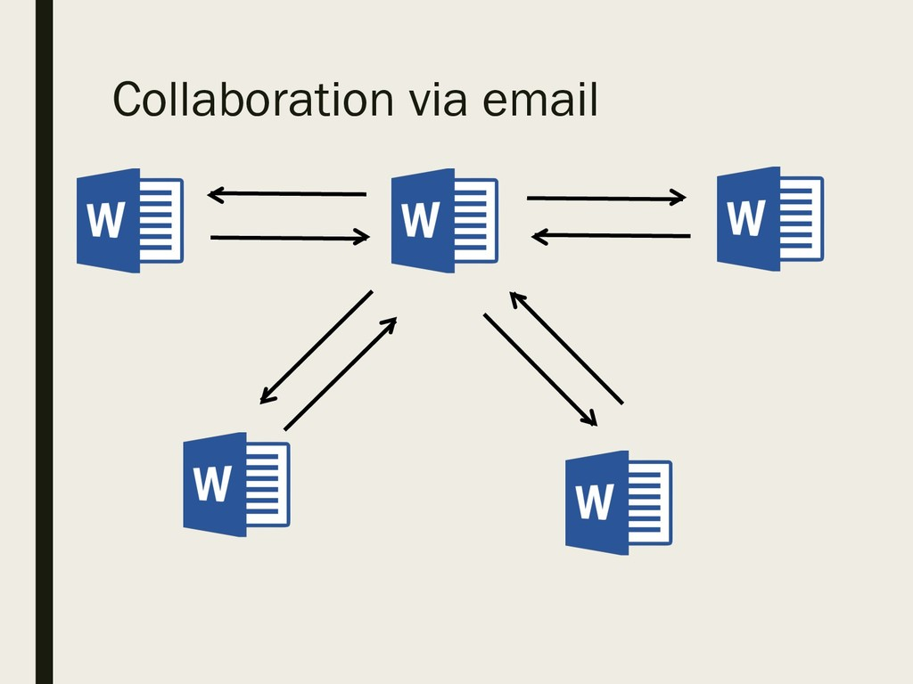 Collaboration via email