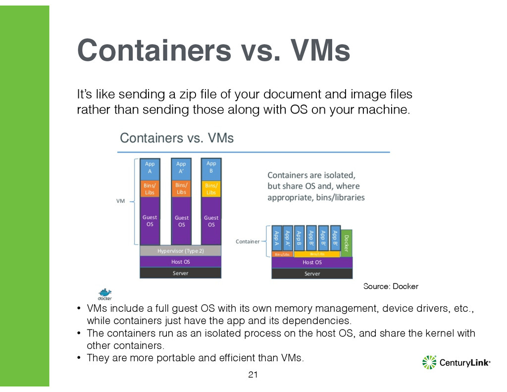 21 Containers vs. VMs • VMs include a full gues...