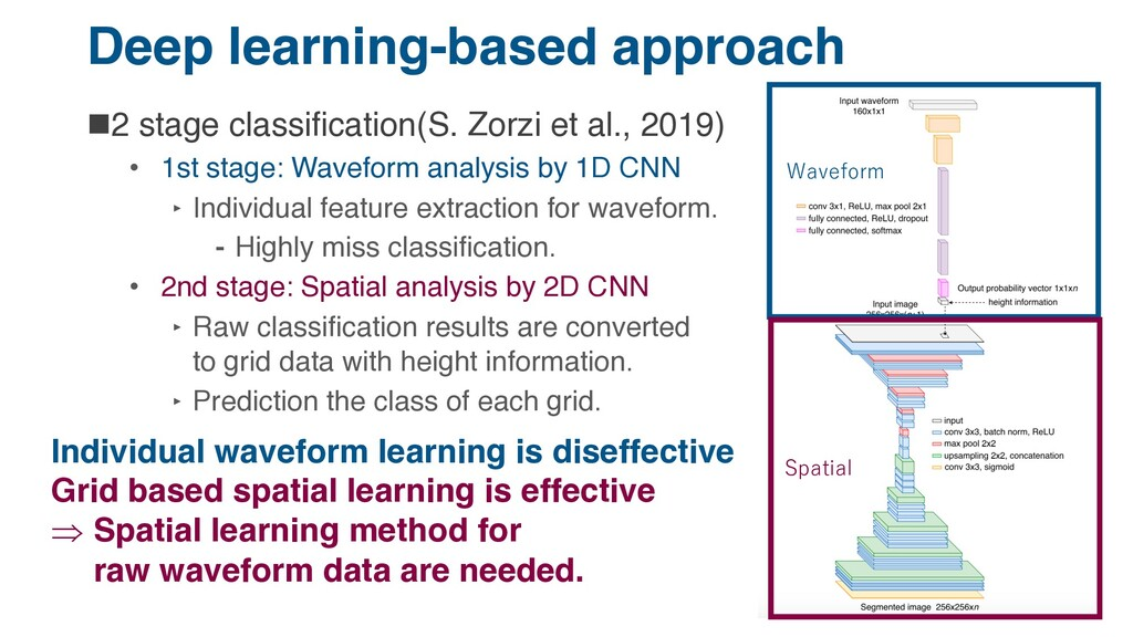 Deep learning-based approach n2 stage classific...