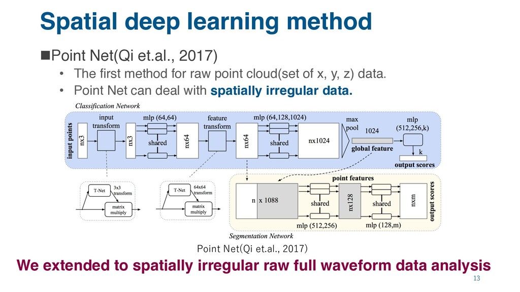 Spatial deep learning method nPoint Net(Qi et.a...