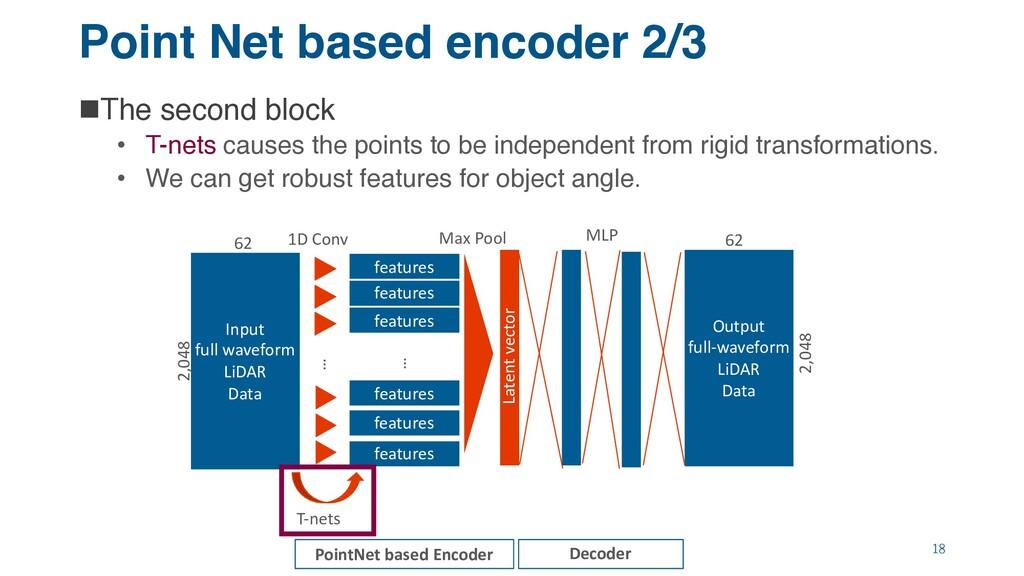 Point Net based encoder 2/3 nThe second block •...