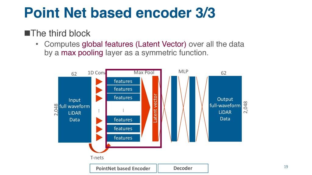 Point Net based encoder 3/3 nThe third block • ...