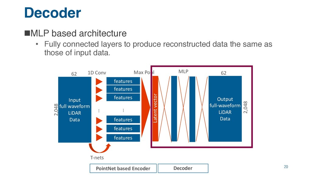 Decoder nMLP based architecture • Fully connect...