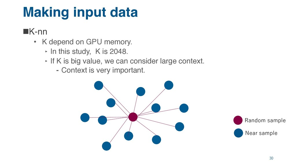 Making input data nK-nn • K depend on GPU memor...