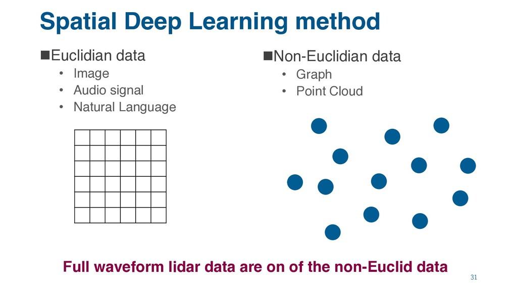 Spatial Deep Learning method nEuclidian data • ...