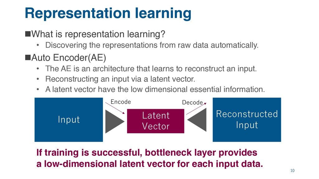 Representation learning nWhat is representation...