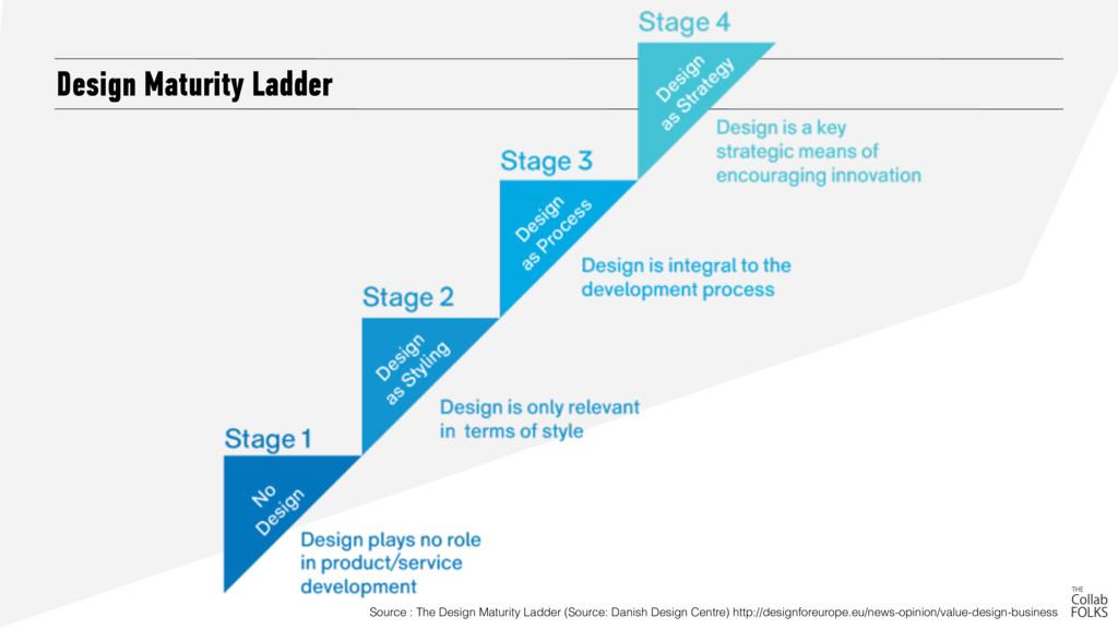 Design Maturity Ladder Source : The Design Matu...