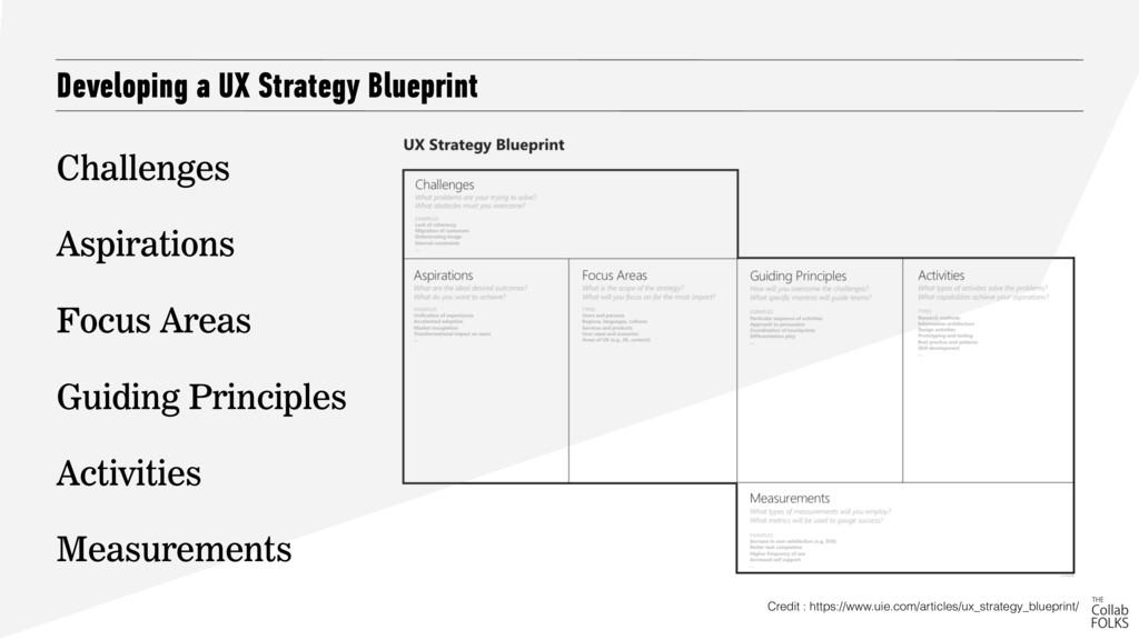 Developing a UX Strategy Blueprint Credit : htt...