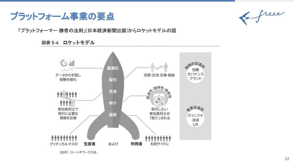 12 プラットフォーム事業の要点 「プラットフォーマー 勝者の法則」(日本経済新聞出版)から...