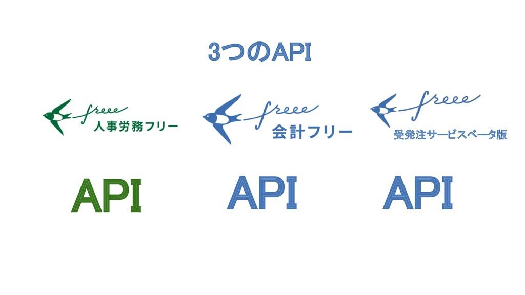 API API API 受発注サービスベータ版 3つのAPI