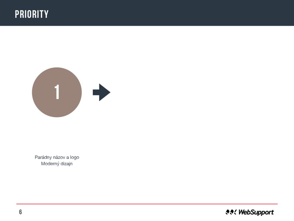 6 o Priority Parádny názov a logo  Moderný diza...