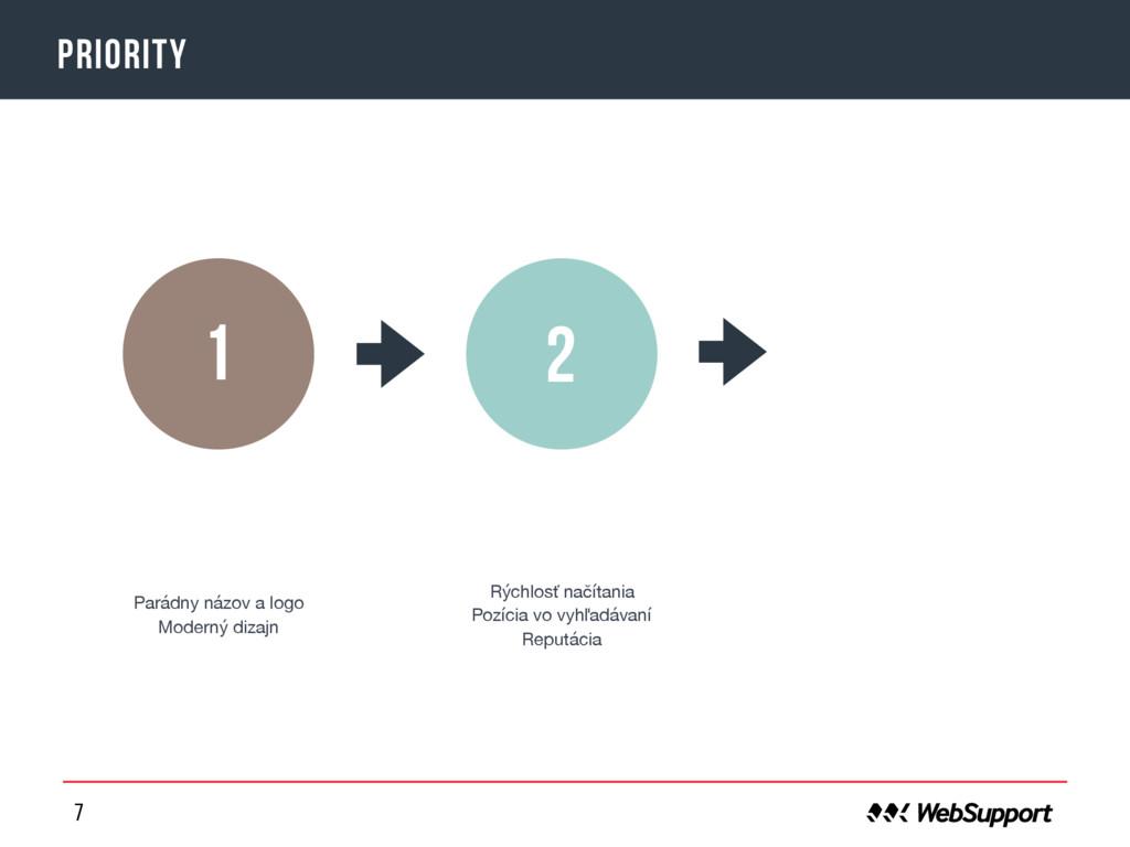 7 o Priority Parádny názov a logo  Moderný diza...