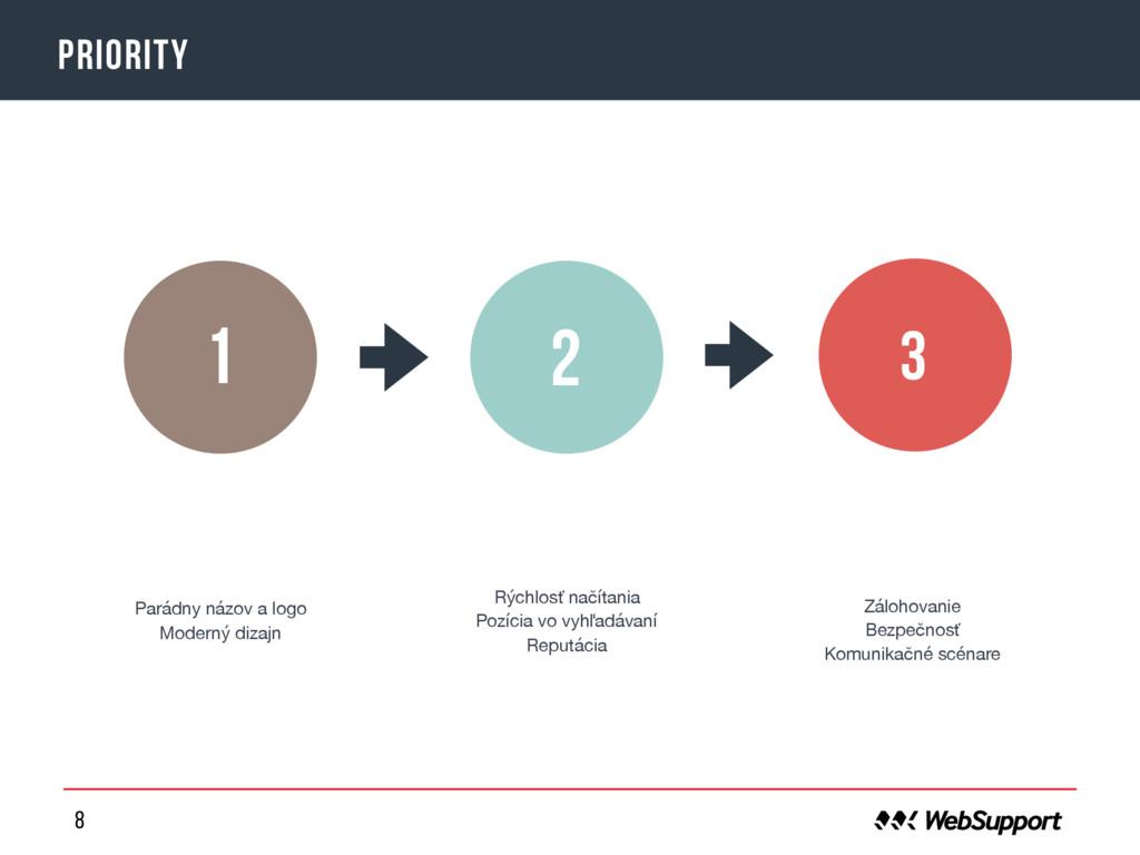 8 o Priority Parádny názov a logo  Moderný diza...