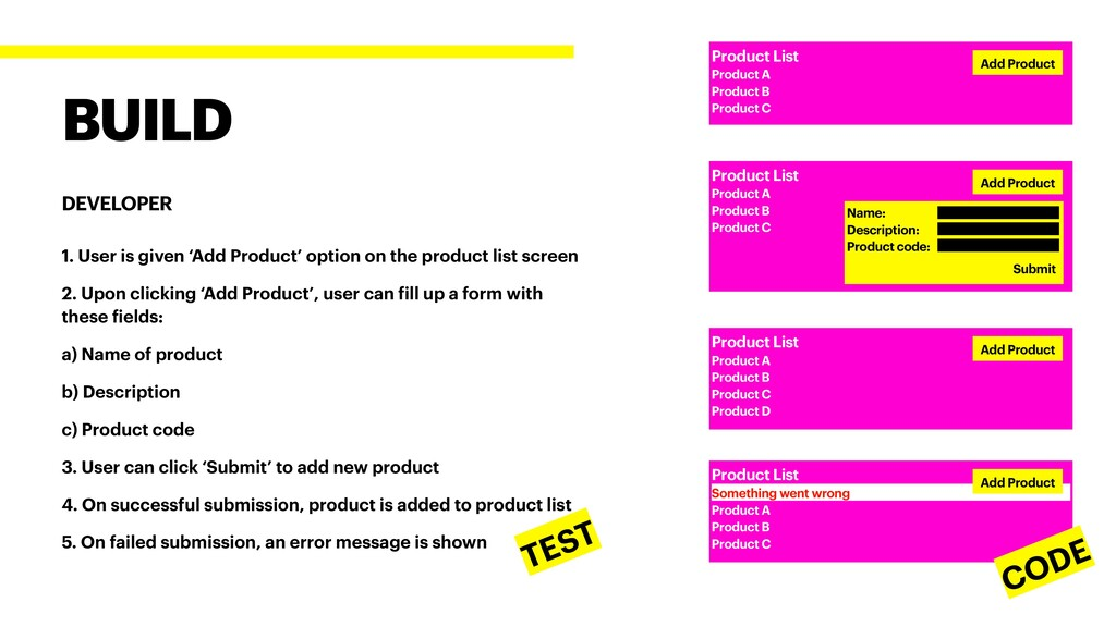1. User is given 'Add Product' option on the pr...