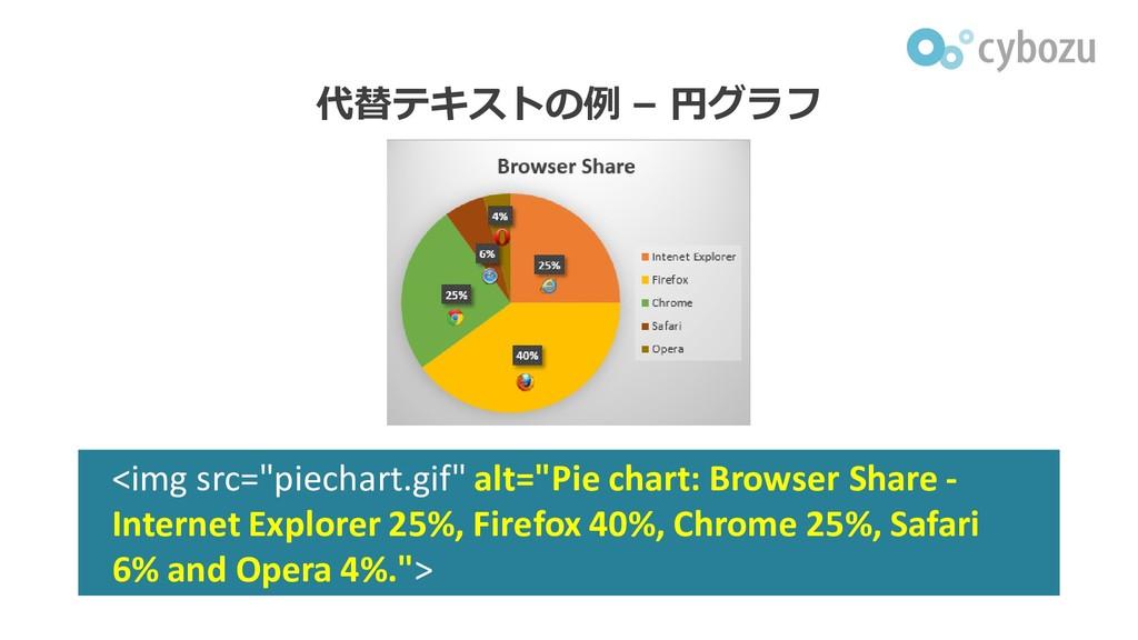 """<img src=""""piechart.gif"""" alt=""""Pie chart: Browser..."""