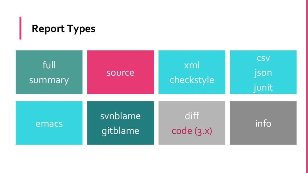 Report Types diff code (3.x) svnblame gitblame ...