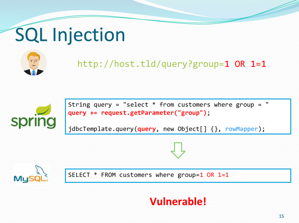 """String query = """"select * from customers where g..."""