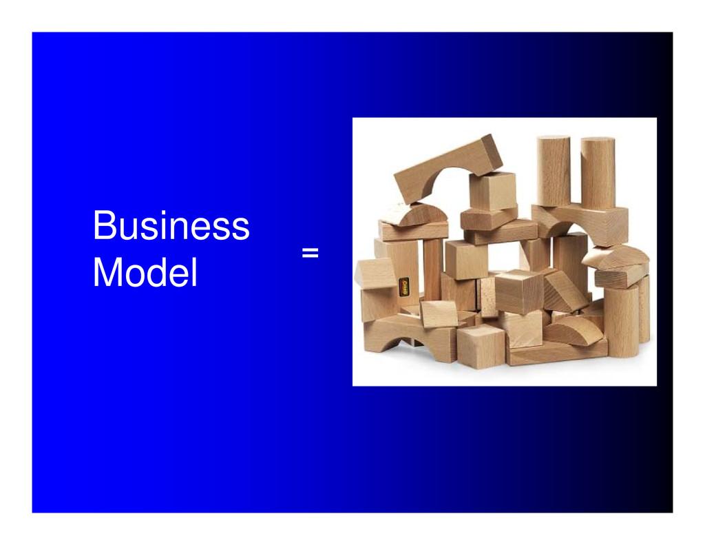 = Business Model