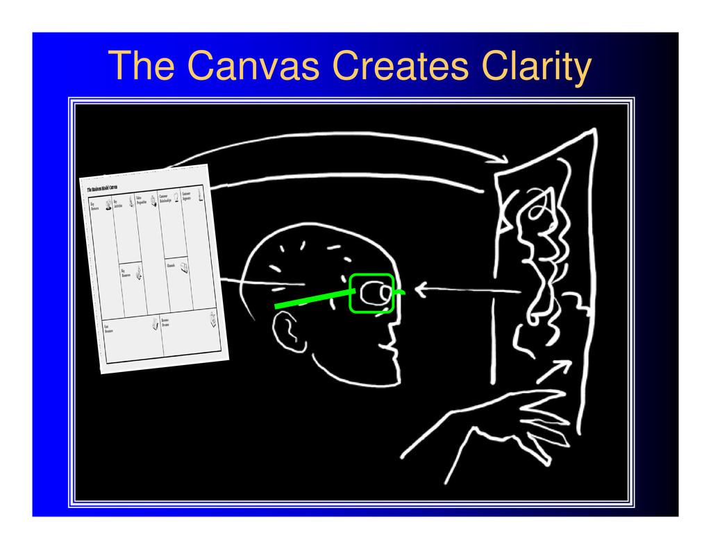 The Canvas Creates Clarity