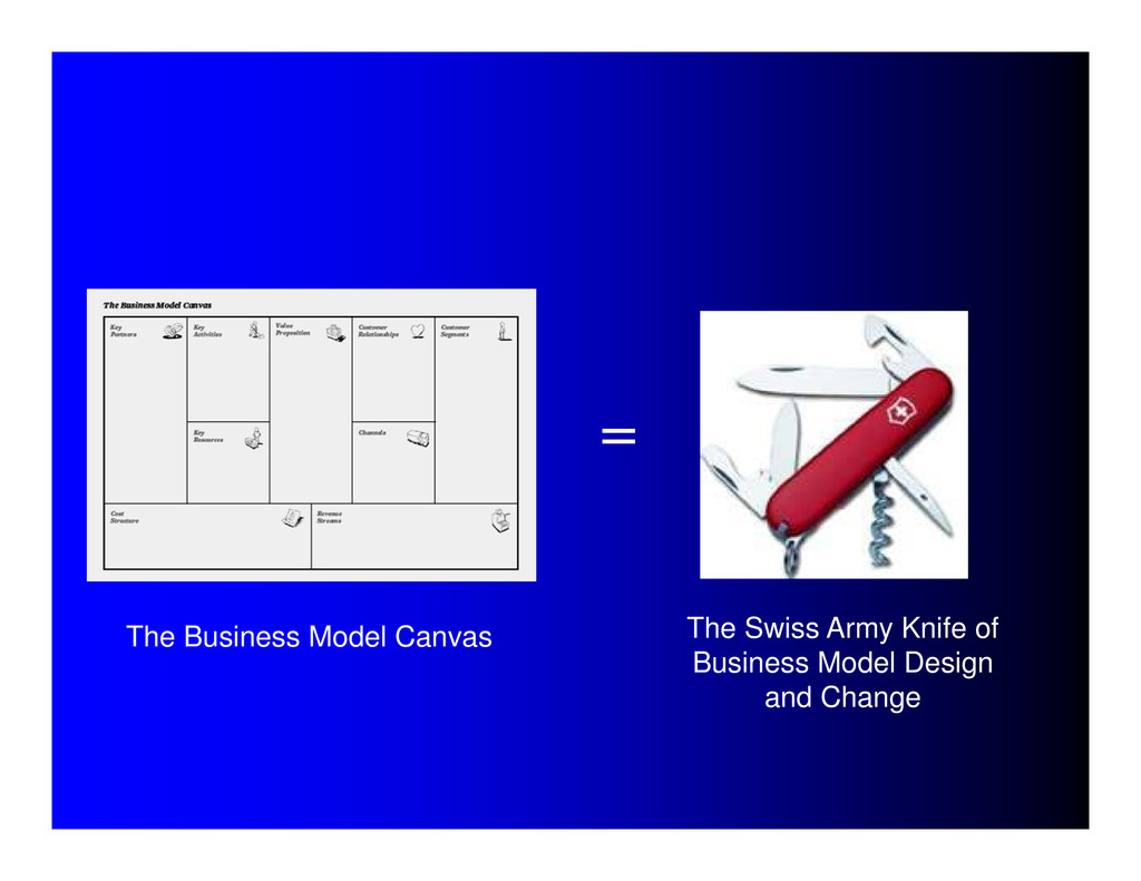 The Swiss Army Knife of Business Model Design a...