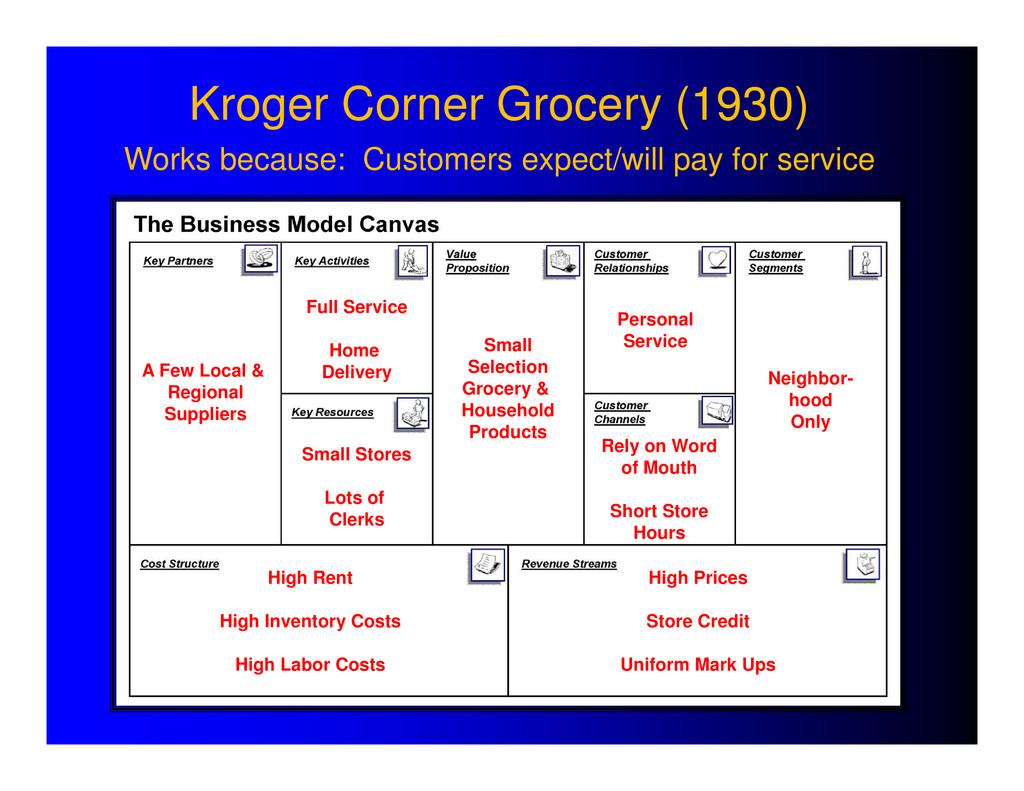 Kroger Corner Grocery (1930) Works because: Cus...
