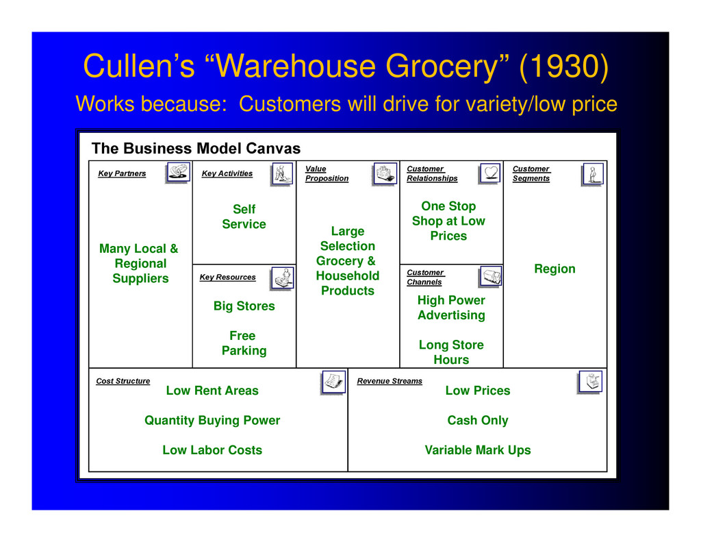 """Cullen's """"Warehouse Grocery"""" (1930) Works becau..."""