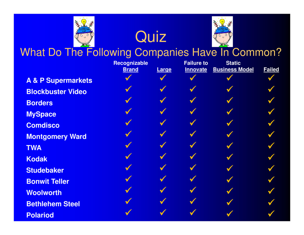 Quiz What Do The Following Companies Have In Co...