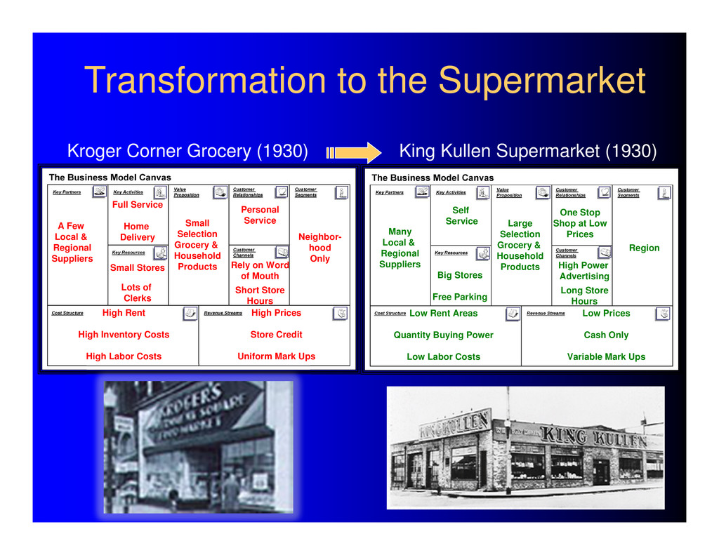 Transformation to the Supermarket Kroger Corner...