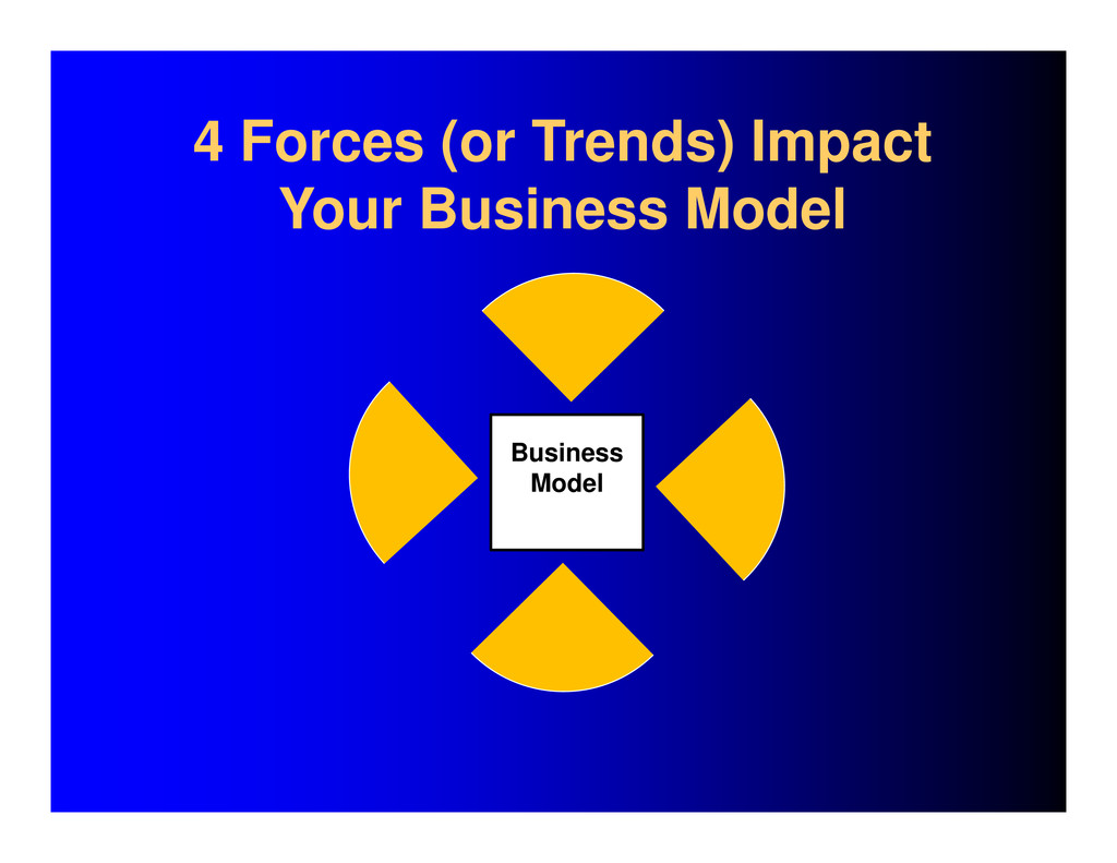 Business Model 4 Forces (or Trends) Impact Your...