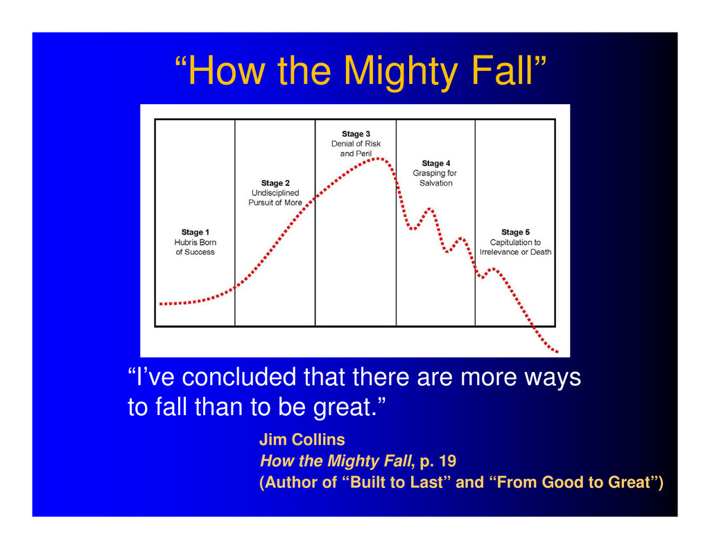 """""""How the Mighty Fall"""" """"I've concluded that ther..."""