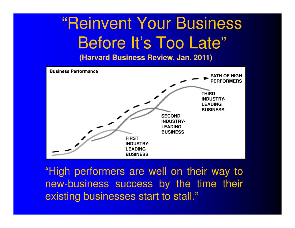 """""""Reinvent Your Business Before It's Too Late"""" (..."""