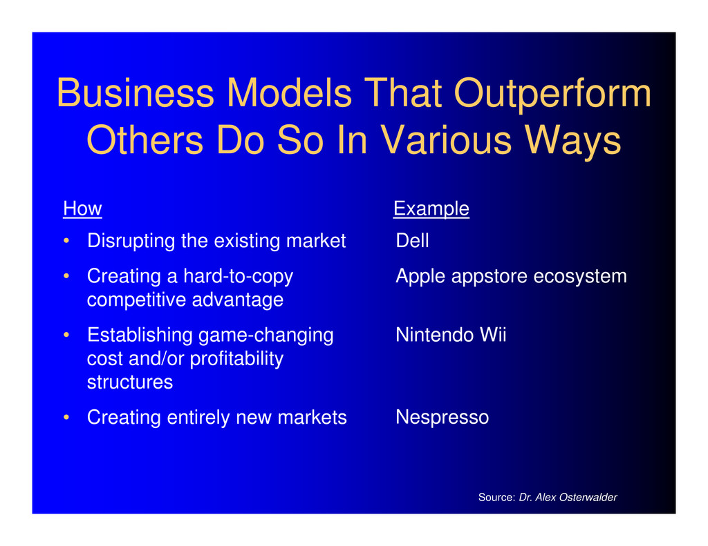 Business Models That Outperform Others Do So In...