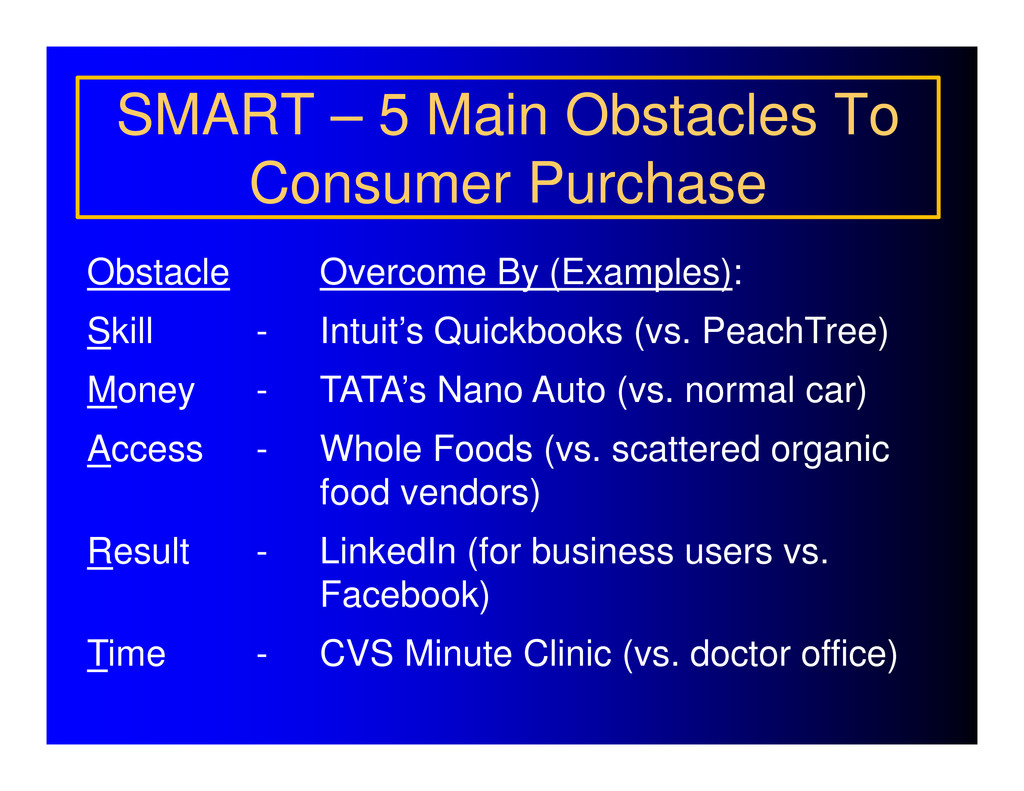 SMART – 5 Main Obstacles To Consumer Purchase O...