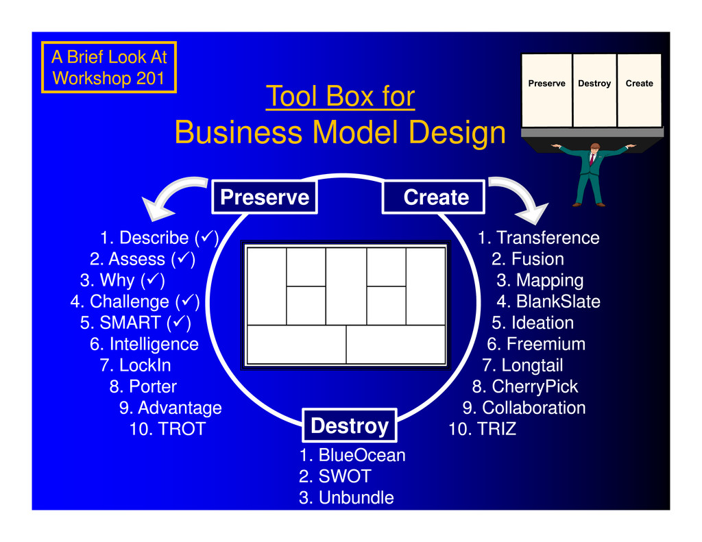 Tool Box for Business Model Design A Brief Look...
