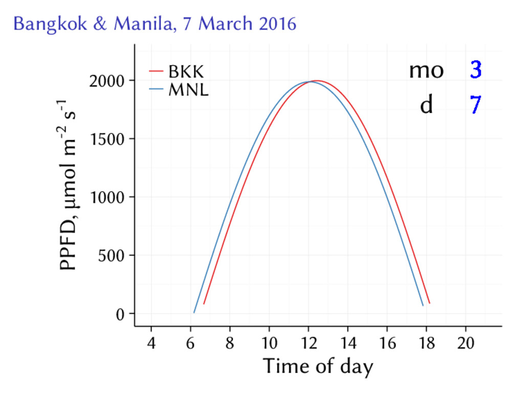 Bangkok & Manila, 7 March 2016 3 3 3 3 3 3 3 3 ...