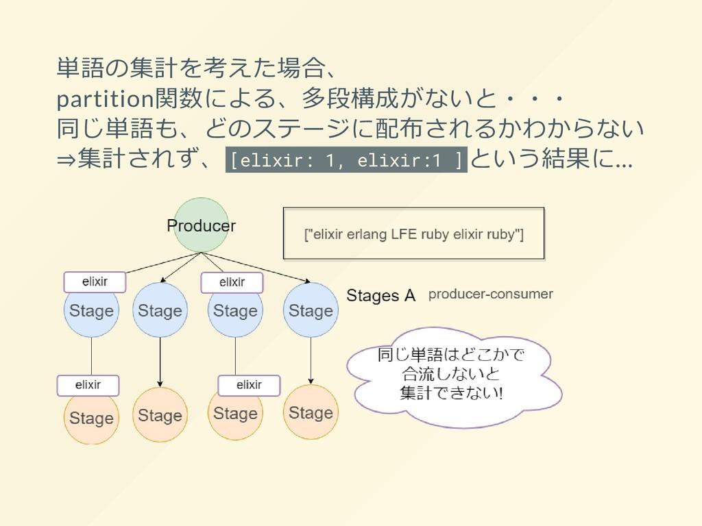 単語の集計を考えた場合、 partition関数による、多段構成がないと・・・ 同じ単語も、ど...