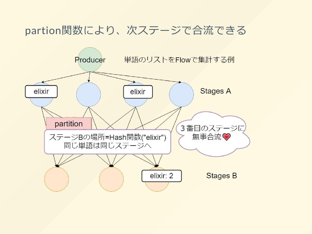 partion関数により、次ステージで合流できる