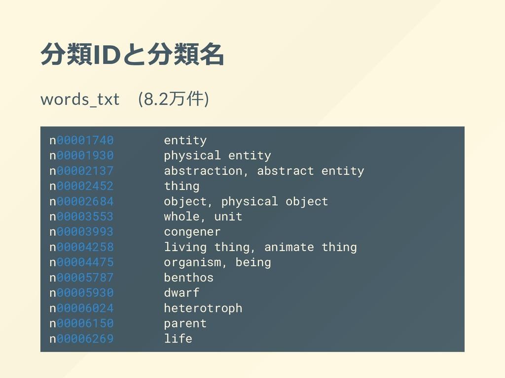 分類IDと分類名 words_txt (8.2万件) n00001740 entity n00...
