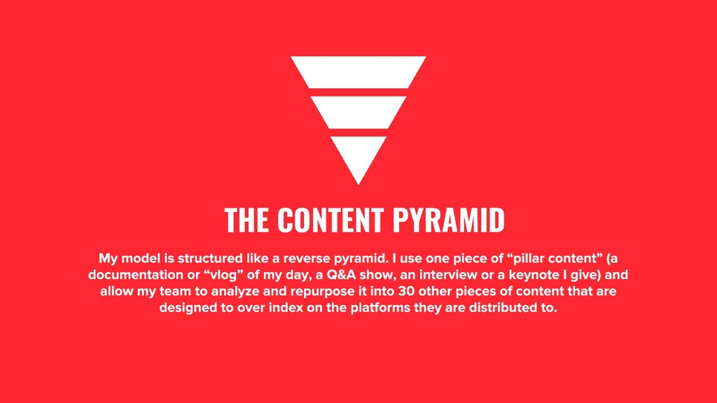1. THE CONTENT PYRAMID