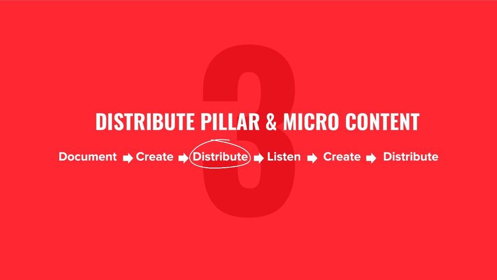 1. 3 DISTRIBUTE PILLAR & MICRO CONTENT