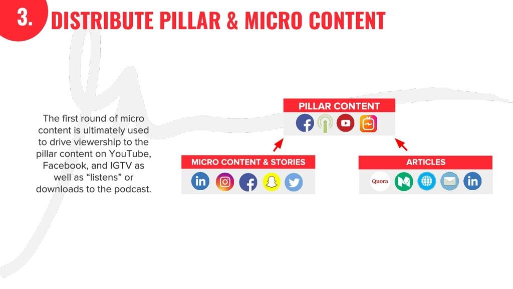 DISTRIBUTE PILLAR & MICRO CONTENT 3.