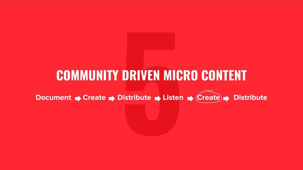 1. 5 COMMUNITY DRIVEN MICRO CONTENT