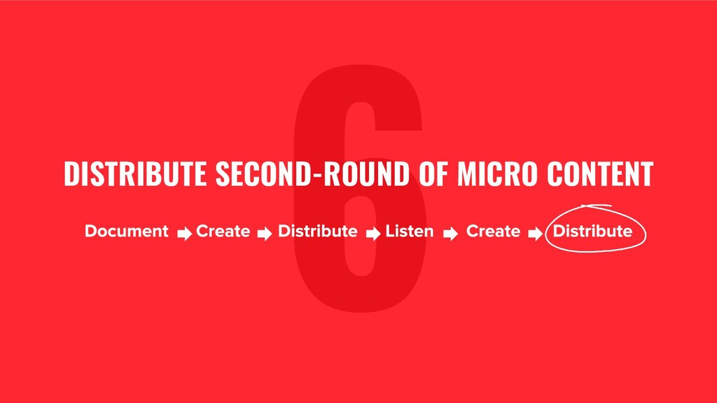 1. 6 DISTRIBUTE SECOND-ROUND OF MICRO CONTENT