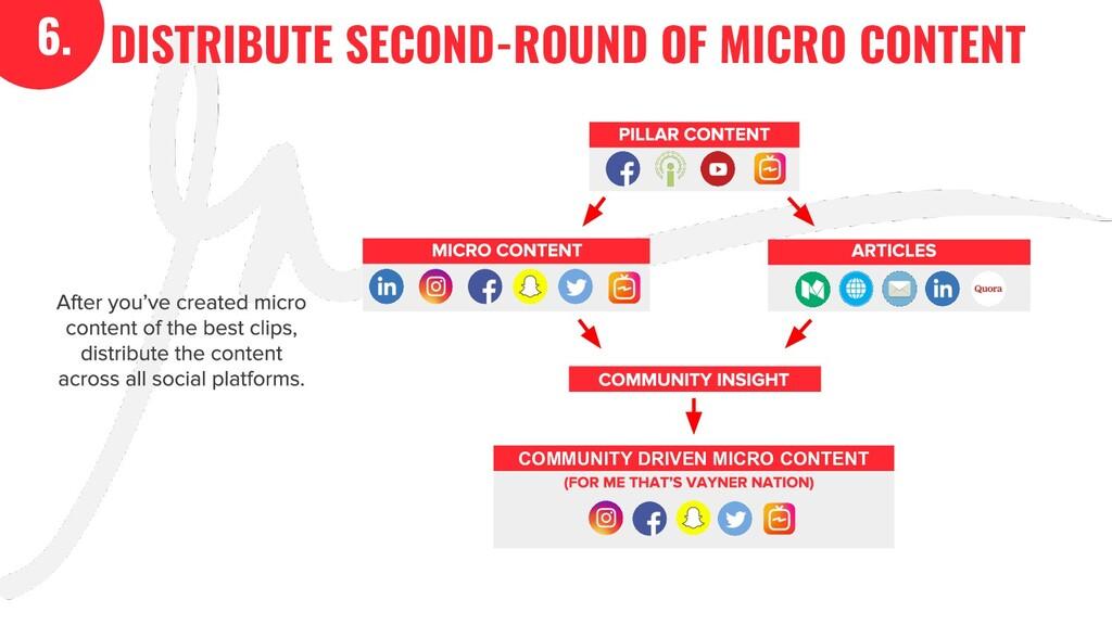 DISTRIBUTE SECOND-ROUND OF MICRO CONTENT 6. COM...