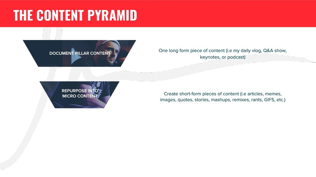 THE CONTENT PYRAMID