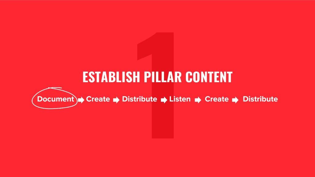 1. 1 ESTABLISH PILLAR CONTENT